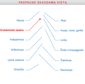 neurozės ir hipertenzijos gydymas)