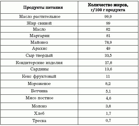 sergant hipertenzija, galima valgyti adžiką)