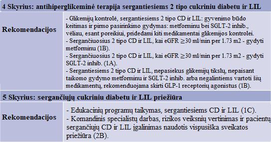 tarptautinis diabeto hipertenzijos gydymo protokolas